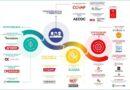 Los 20 proyectos más innovadores de 2020 – NyN nº 231 abril 2021